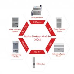 Matica Desktop Modules (MDM)