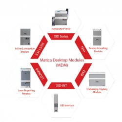 Matica Desktop Modules (MDM)